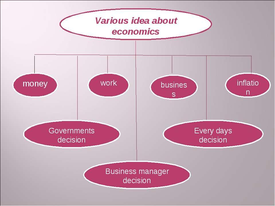 Various idea about economics money business inflation work Governments decisi...
