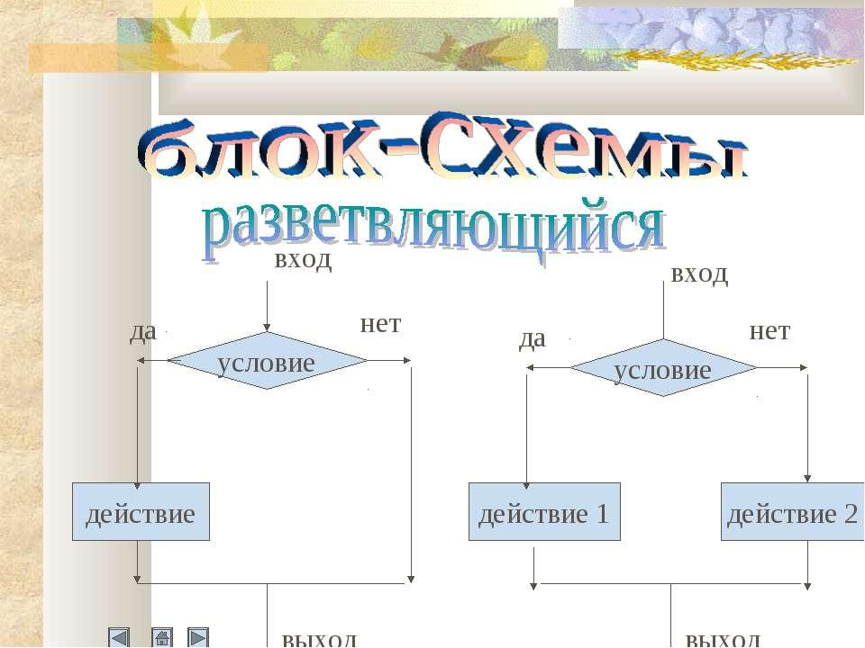 условие условие действие действие 1 действие 2 да нет вход выход вход да нет ...