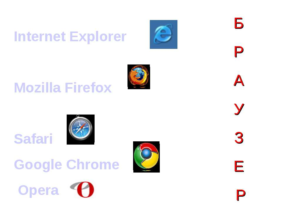 Б Р А У З Е Р Internet Explorer Mozilla Firefox Safari Google Chrome Opera