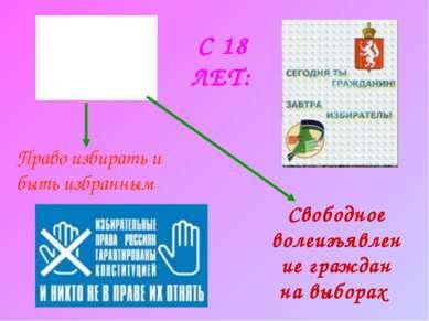 Право избирать и быть избранным С 18 ЛЕТ: Свободное волеизъявление граждан на...