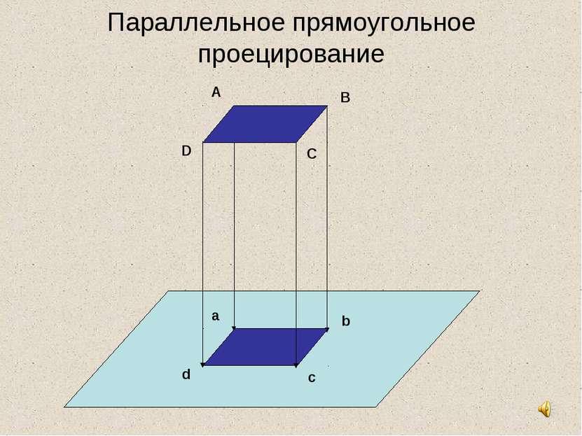 Параллельное прямоугольное проецирование