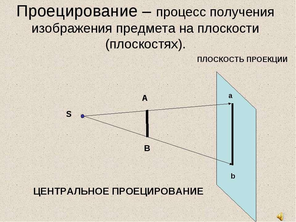Проецирование – процесс получения изображения предмета на плоскости (плоскост...