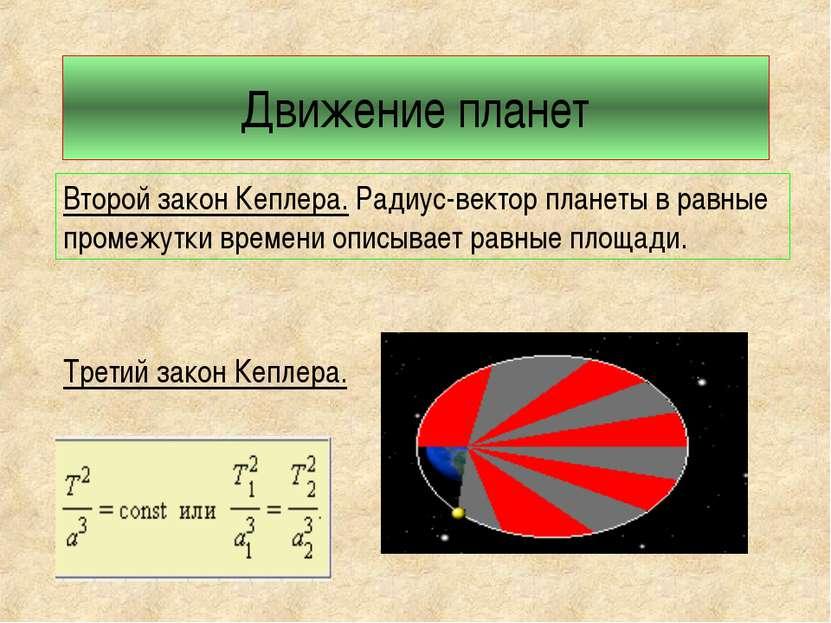 Движение планет Второй закон Кеплера. Радиус-вектор планеты в равные промежут...