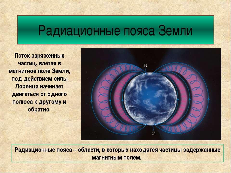 Радиационные пояса Земли Поток заряженных частиц, влетая в магнитное поле Зем...