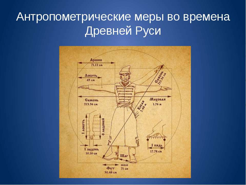 Антропометрические меры во времена Древней Руси