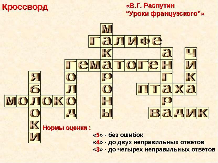 """Кроссворд «В.Г. Распутин """"Уроки французского""""» Нормы оценки : «5» - без ошибо..."""