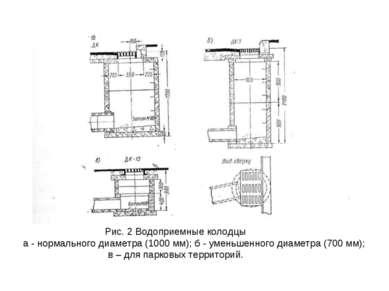 Рис. 2 Водоприемные колодцы а - нормального диаметра (1000 мм); б - уменьшенн...