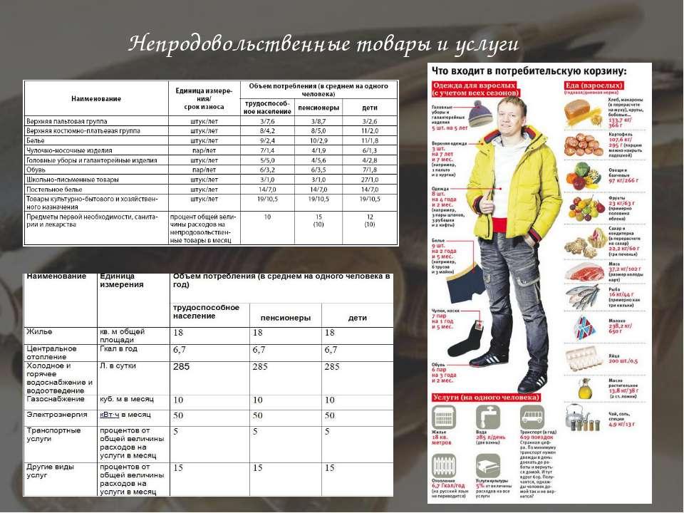 Непродовольственные товары и услуги