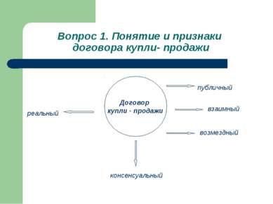 Вопрос 1. Понятие и признаки договора купли- продажи взаимный консенсуальный ...