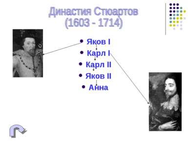 Яков I Карл I Карл II Яков II Анна