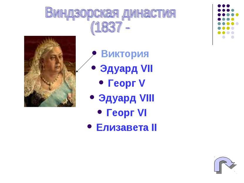 Виктория Эдуард VII Георг V Эдуард VIII Георг VI Елизавета II