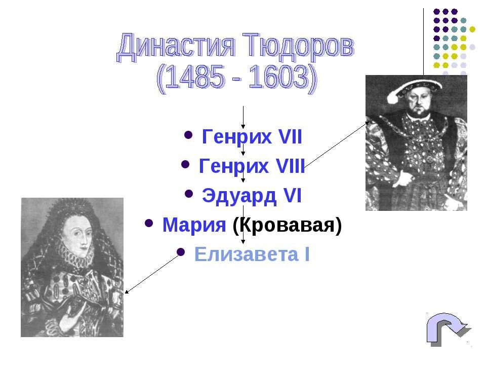 Генрих VII Генрих VIII Эдуард VI Мария (Кровавая) Елизавета I