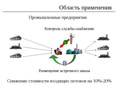 Промышленные предприятия Область применения Контроль службы снабжения Размеще...