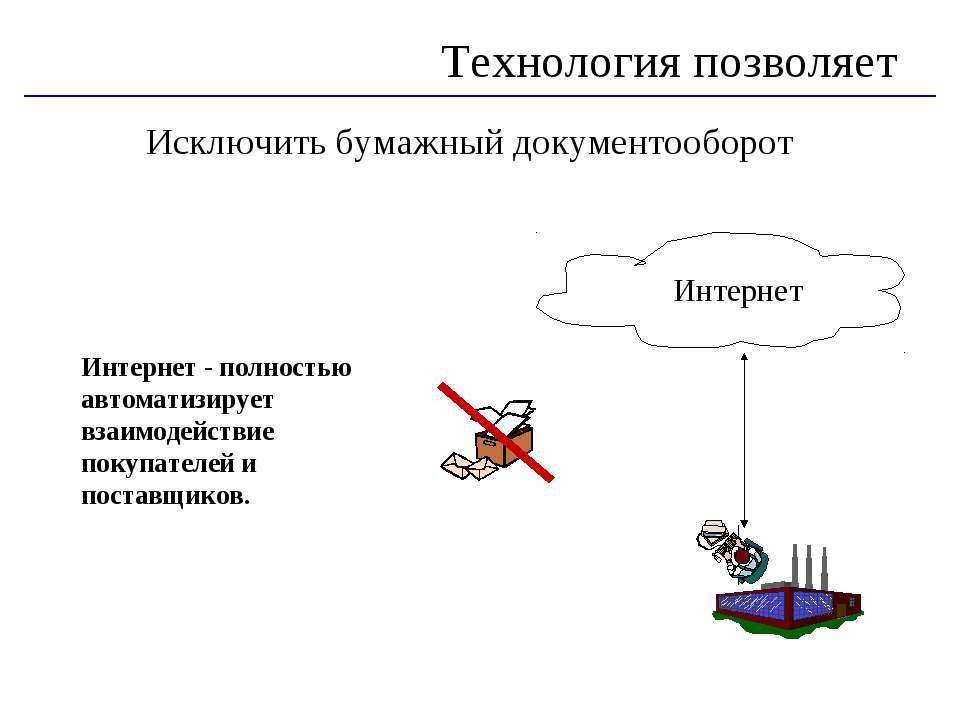 Исключить бумажный документооборот Интернет - полностью автоматизирует взаимо...