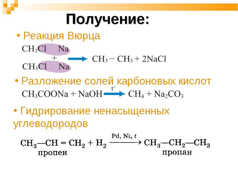 Получение: Реакция Вюрца Разложение солей карбоновых кислот Гидрирование нена...