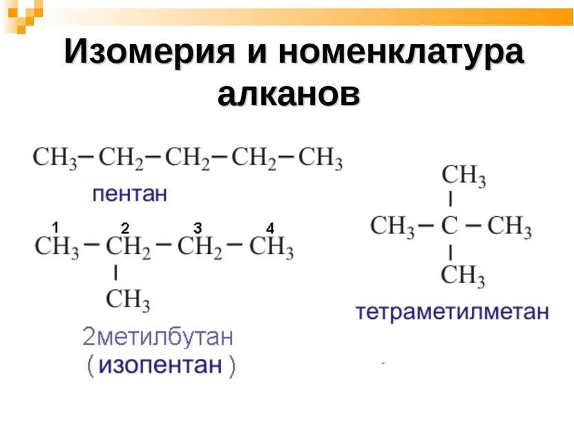 Изомерия и номенклатура алканов