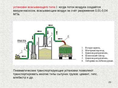 * установки всасывающего типа ‒ когда поток воздуха создаётся вакуум-насосом,...