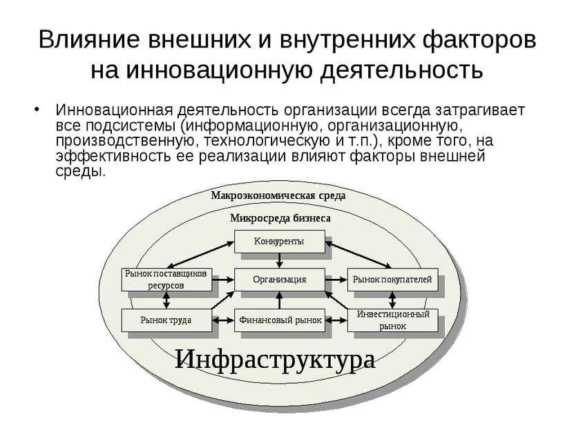 Влияние внешних и внутренних факторов на инновационную деятельность Инновацио...