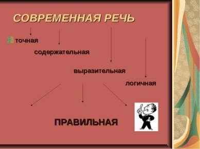 СОВРЕМЕННАЯ РЕЧЬ точная содержательная выразительная логичная ПРАВИЛЬНАЯ