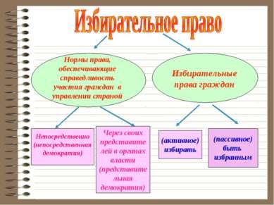 Через своих представителей в органах власти (представительная демократия) (па...