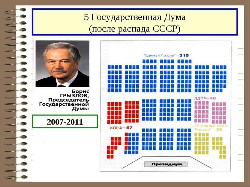 5 Государственная Дума (после распада СССР) 2007-2011