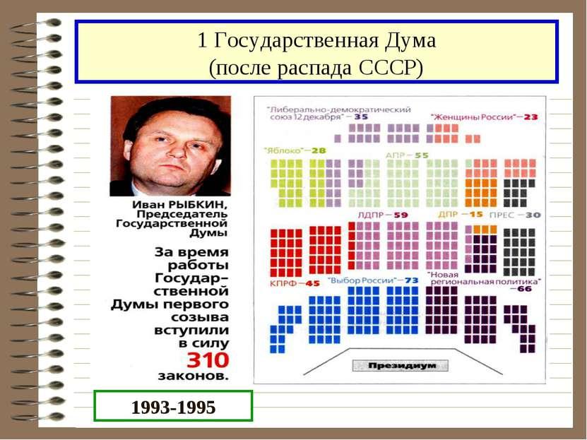 1 Государственная Дума (после распада СССР) 1993-1995