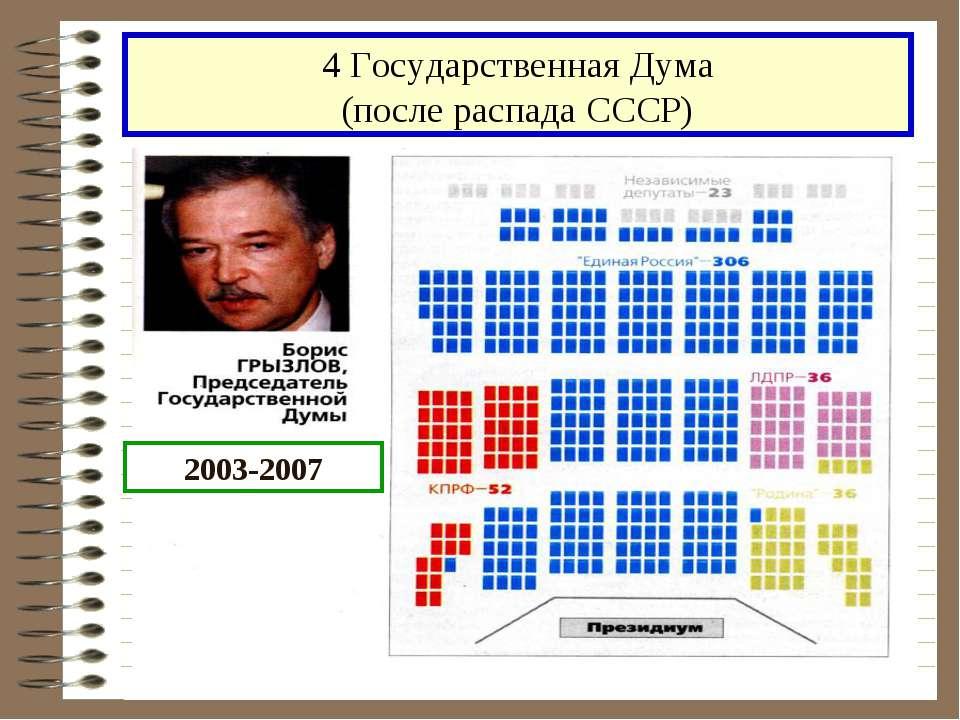 4 Государственная Дума (после распада СССР) 2003-2007