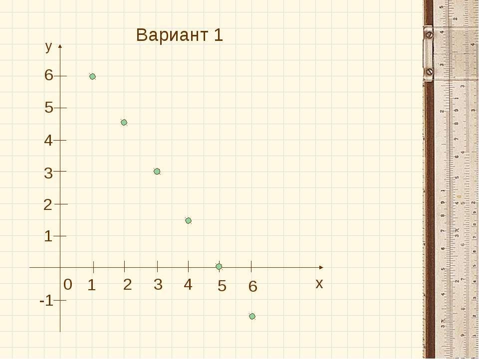Вариант 1 x y 1 1 2 3 4 5 6 0 -1 2 3 4 5 6