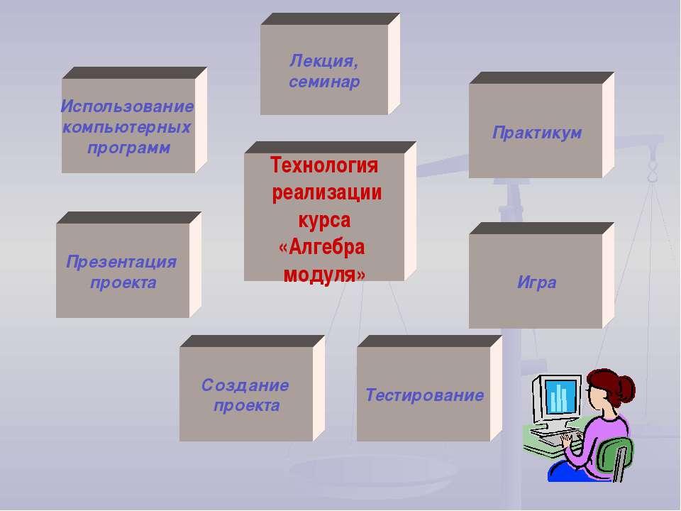 Технология реализации курса «Алгебра модуля» Лекция, семинар Практикум Игра С...