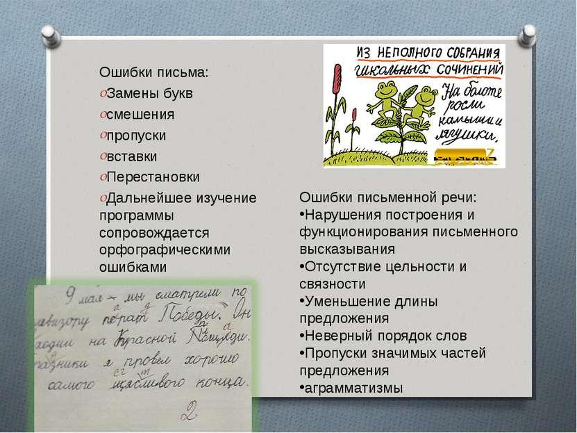 Ошибки письма: Замены букв смешения пропуски вставки Перестановки Дальнейшее ...