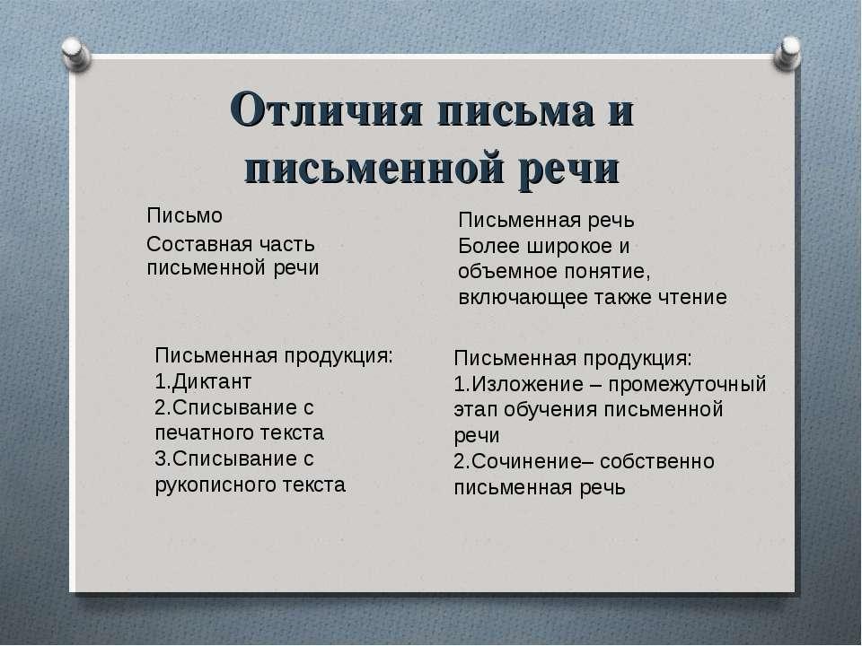 Отличия письма и письменной речи Письмо Составная часть письменной речи Письм...