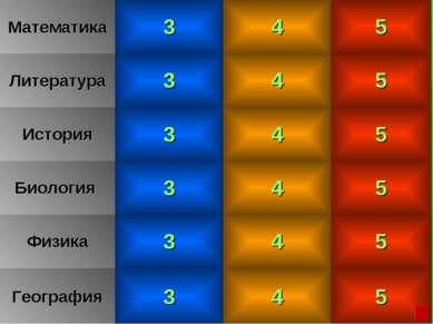 Математика 3 4 5 Литература 3 4 5 История 3 4 5 Биология 3 4 5 Физика 3 4 5 Г...