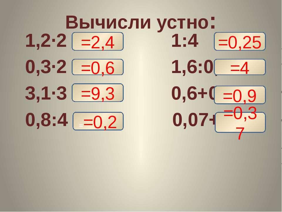 Вычисли устно: 1,2·2 1:4 0,3·2 1,6:0,4 3,1·3 0,6+0,3 0,8:4 0,07+0,3 =2,4 =0,6...
