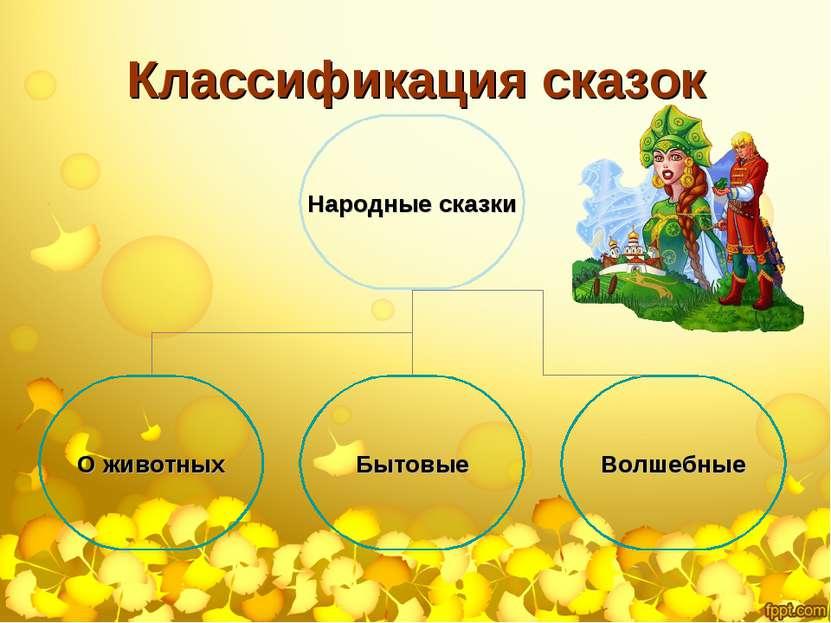 Классификация сказок
