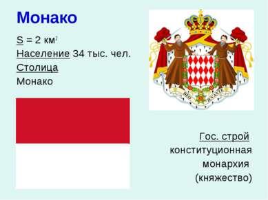 Монако S = 2 км2 Население 34 тыс. чел. Столица Монако Гос. строй конституцио...