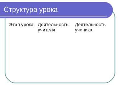 Структура урока Этап урока Деятельность учителя Деятельность ученика