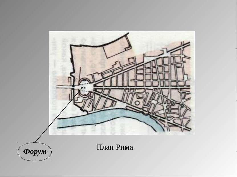 План Рима Форум