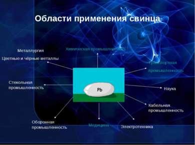 Области применения свинца Химическая промышленность Металлургия Цветные и чёр...