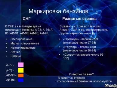 Маркировка бензинов Этилированные Малоэтилированные Неэтилированные Летние Зи...