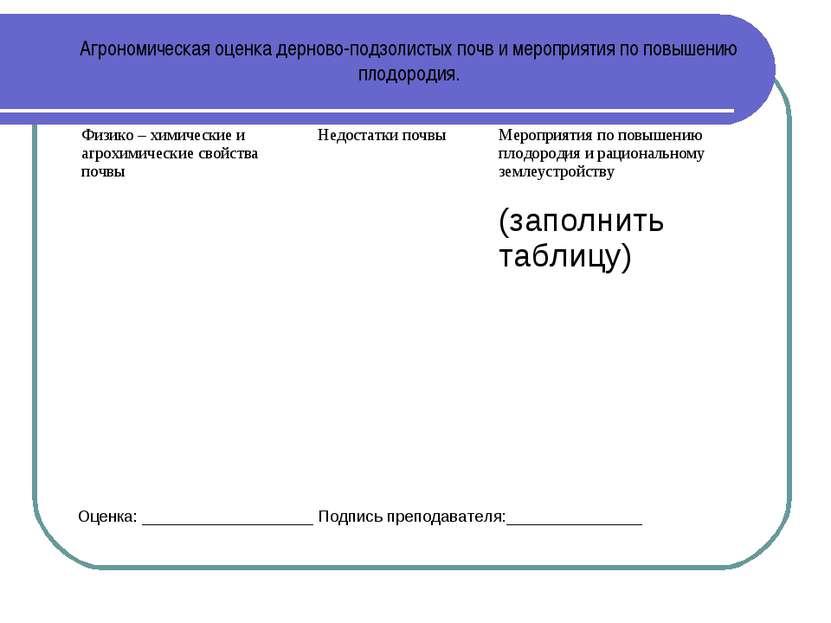 Оценка: ___________________ Подпись преподавателя:_______________ Агрономичес...
