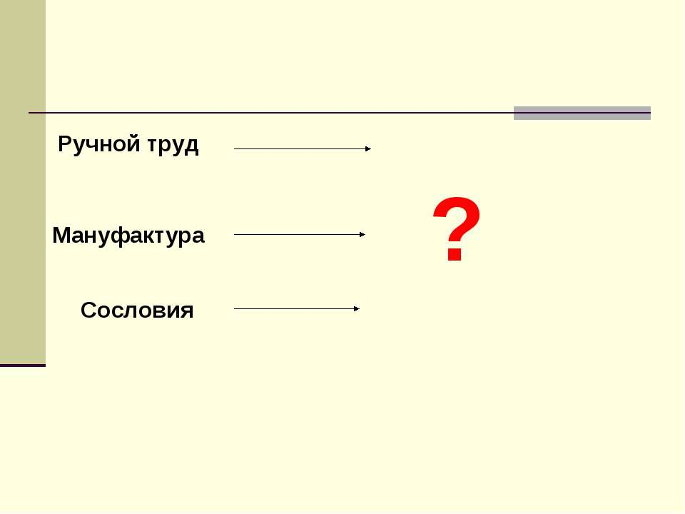 Ручной труд Мануфактура Сословия ?