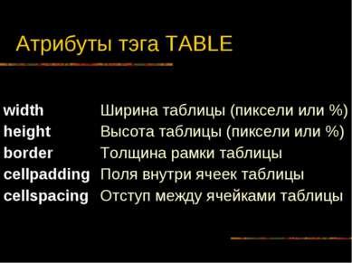Атрибуты тэга TABLE width height border cellpadding cellspacing Ширина таблиц...