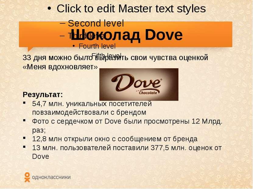 Шоколад Dove 33 дня можно было выразить свои чувства оценкой «Меня вдохновляе...