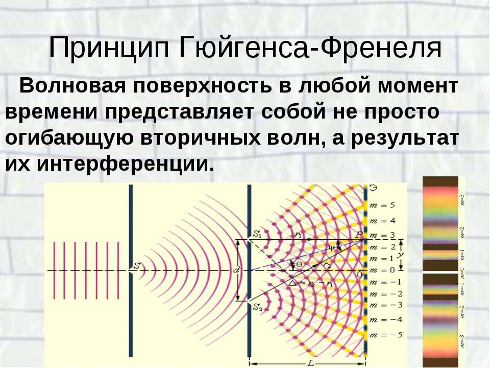 Принцип Гюйгенса-Френеля Волновая поверхность в любой момент времени представ...