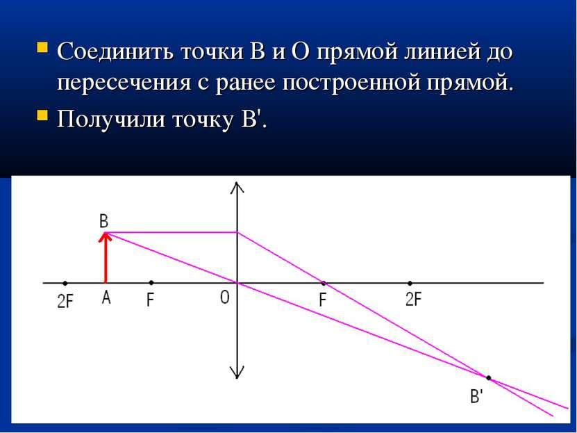 Соединить точки В и О прямой линией до пересечения с ранее построенной прямой...