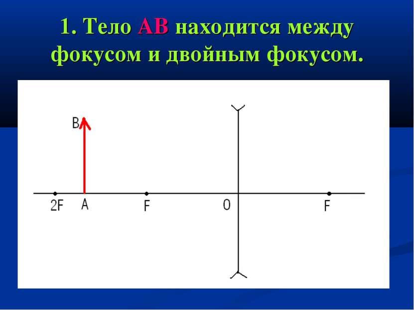 1. Тело АВ находится между фокусом и двойным фокусом.