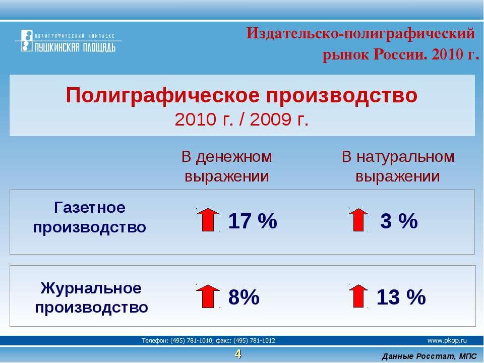 4 Полиграфическое производство 2010 г. / 2009 г. Газетное производство Данные...