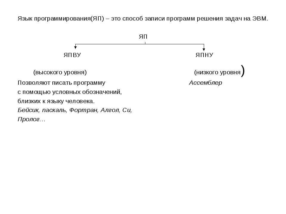 Язык программирования(ЯП) – это способ записи программ решения задач на ЭВМ. ...