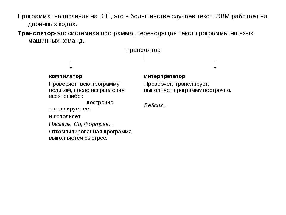 Программа, написанная на ЯП, это в большинстве случаев текст. ЭВМ работает на...