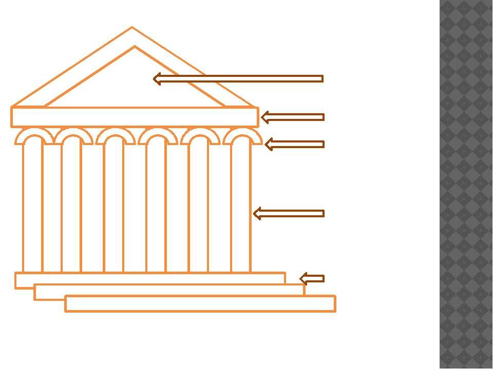 фронтон карниз капитель ствол колонны лестница